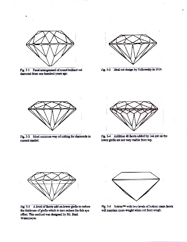 dimensions types about guide learn education of ideal different diamond grading cut